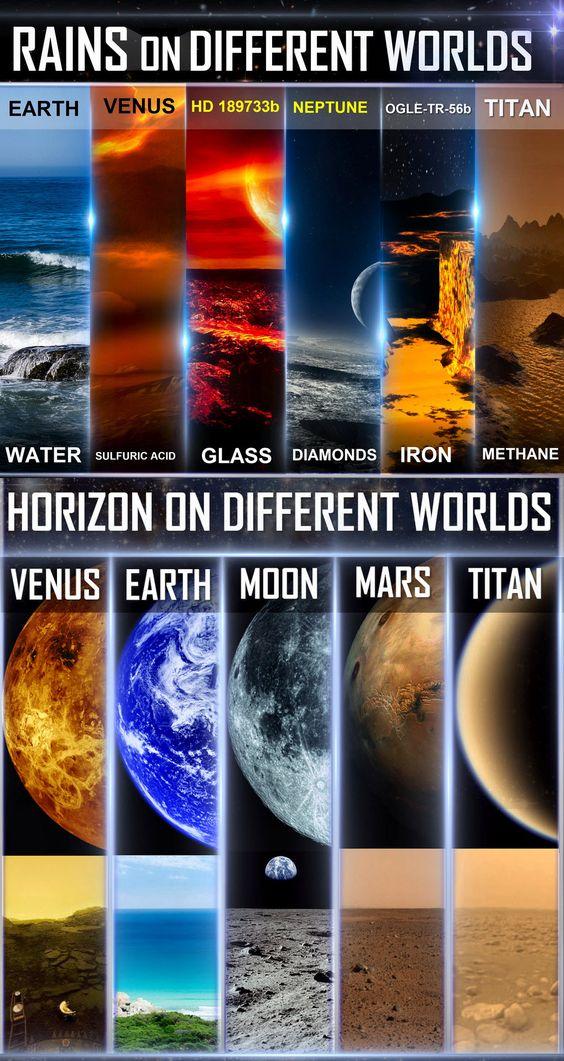 planetseso